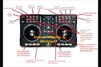 DJ System for beginners and Pros.