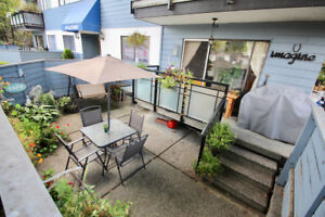 1bdrm + Den in Lower Lonsdale North Vancouver