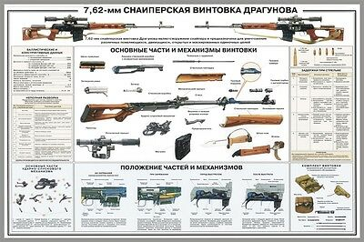 Waffenposter SVD SWD Dragunow-Scharfschützengewehr Sowjetarmee UdSSR CCCP