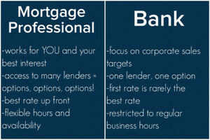 QUICK AND EASY MORTGAGE APPROVALS