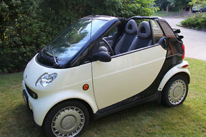 2006 Smart Fortwo Pure Convertible