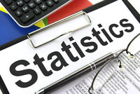 Analyse Statistiques SPSS 1er 2e et 3e cycle Tutorat
