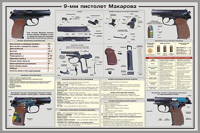 Waffenposter DIN A1 Makarow Pistole PM Sowjetarmee UdSSR CCCP