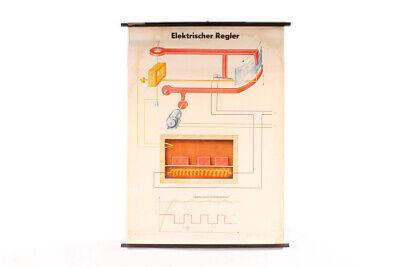 Wall Chart Schulwandkarte Roll Chart On Electric Regulator
