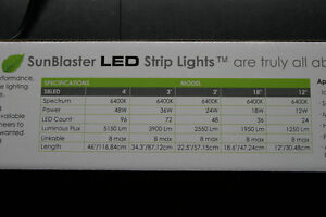 Sunblaster LED system for hydroponic gardens