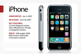 iPhone 1 1st gen
