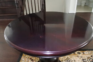 Bombay Company Round End Table