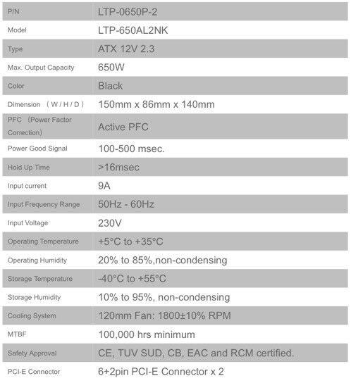 Thermaltake Litepower Gen2 650w PSU (PC power supply unit ...