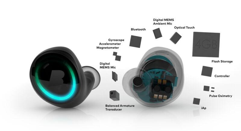 9 Sensoren messen Körperfunktionen und die Leistung
