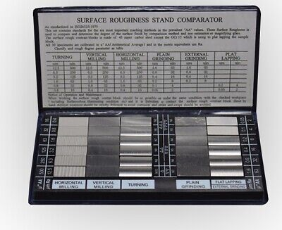 Surface Roughness Comparator Standards Composite Set