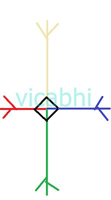 vicabhi