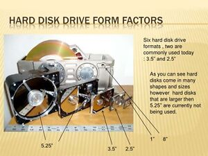 Hard Disk Drive (HDD), Solid State Drive (SSD) & Enclosure