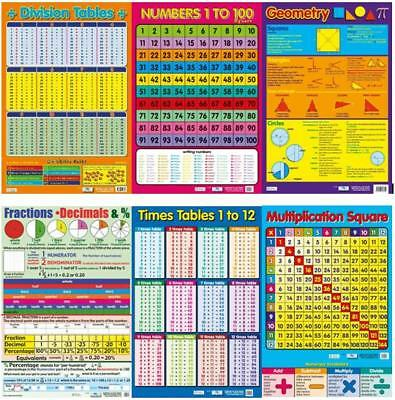 6 Maths Numeracy posters / Geometry / Fractions/ Multiplication /  Division