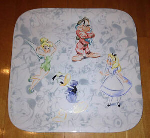 Disney Plates & Jacket: Mickey Mouse Seven Dwarfs Donald Duck