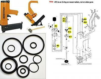 Tool Repair Kit For Miii Miiifn Miiifs Bostitch Hardwood Floor Nailer O-ring Kit