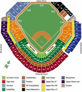 New York Yankees vs. Detroit Tigers - June 2.