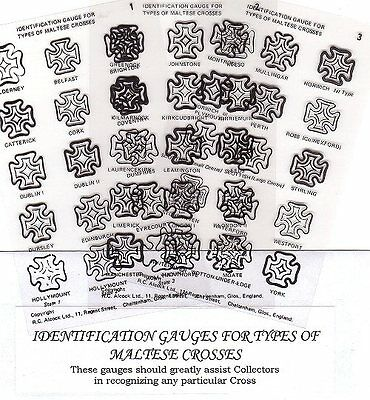 MALTESE CROSS CANCELLATION - GAUGES   LE