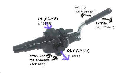 High Flow Log Splitter Control Valve 32 Gpm 3500 Psi Adjustable Detent New