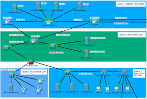 CCNA CCNP MCSE A+ Security+ VMware Training Package  $1999