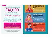 Team Leader £16,000 bonus plus commission