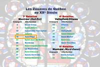 Recherche patrimoine québecois - Zouaves Pontificaux -XXe siecle