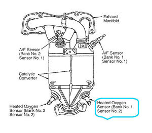 Buick Rendezvous Parts Diagram further O2 Sensor Socket besides O2 Sensor Socket as well 2004 Buick Lesabre Engine Diagram further  on 7rjjf buick park avenue ultra code p1133 insufficient switching