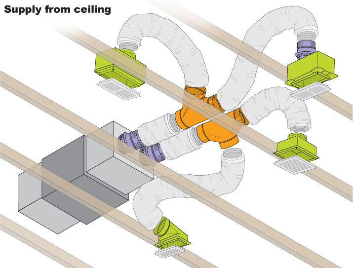 2 Of 3 6 X Galvanized Steel Metal Box Ceiling Heat Ac Register Housing