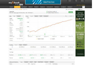 Forex trading strategies with excellent results