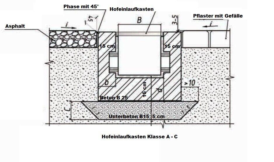 Hofablauf 1,5t-25t mit//ohne Siphon Bodenablauf KG Rohr Schacht Gully Hofeinlauf