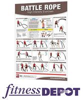 PRODUCTIVE FITNESS Laminated Chart - Battle Rope CHBATTLEROPE