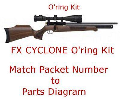 FX Cyclone O'ring Kit FX