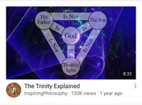 God is three in one.