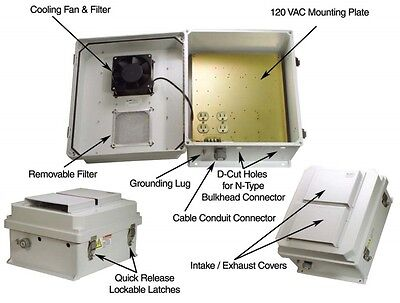 Projector Enclosure Cabinet Box W Cooling Fan 120 Vac Outdoor Weatherproof
