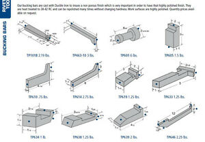 Wide Selection of Bucking Bars available