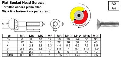 M2.5 M3 M4 M5 M6 M8 Stainless Steel Flat Head Socket Screws DIN 7991 Metric ()