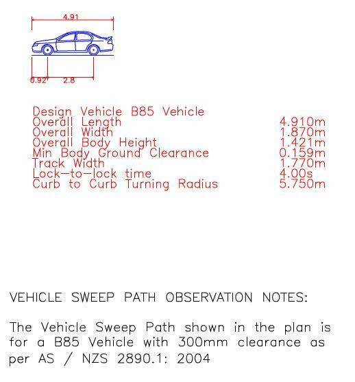Swept Path Analysis Plans for Vehicles | Other Business