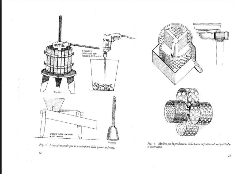 Guida sulla distillazione in PDF, Grappa, Acquavite, Alambicco - Distillatore.