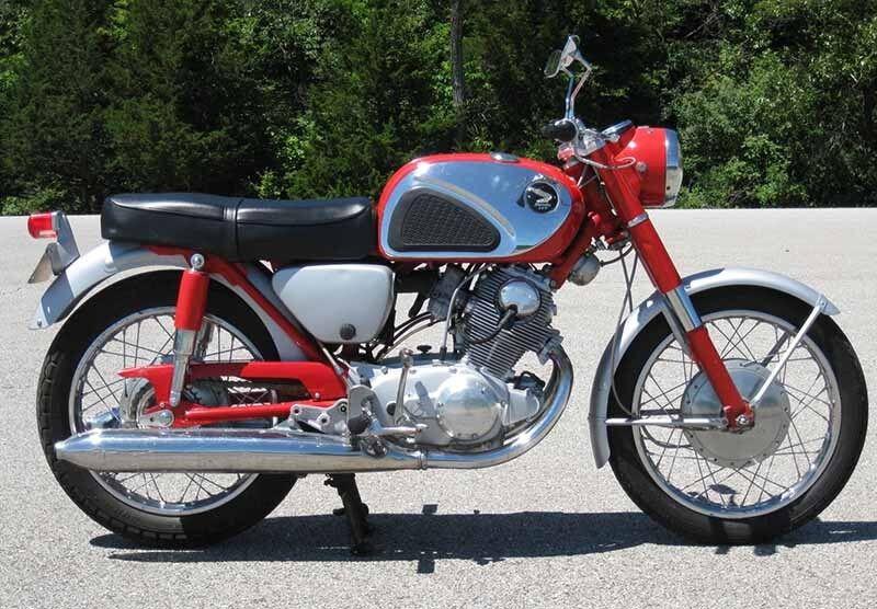 Die Bestseller unter den Honda CB Motorrädern