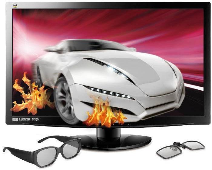 Pivot, 3D, Sonderform: spezielle Monitore