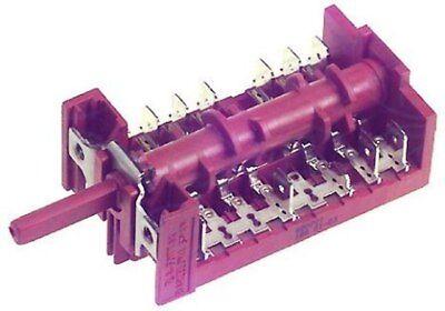 Selector Horno Eléctrico Teka 8Pos. HC605 83140104