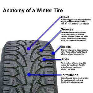 TIRES AND RIMS- ALL BRANDS Strathcona County Edmonton Area image 7