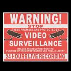 Premises Projected By Video Surveillance CCTV Camera Reco...
