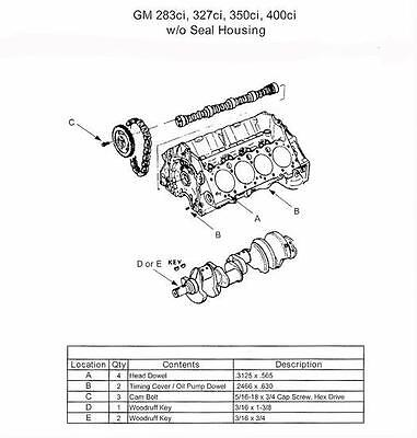 Chevrolet Small Parts Kit Fits All Small Blocks With 2 Piece Rear Main Seal