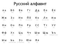 Private Russian language lessons in Coventry area.