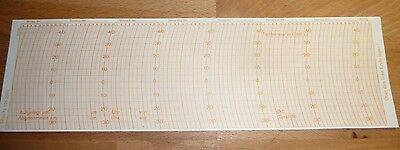 100 Blatt Registrierpapier für Thermograph Lambrecht 251  Trommelschreiber,