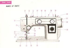 Sewing Machine, as is, no zigzag