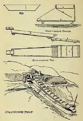 Klondike Book For Gold Seekers 1897 CD Gold Mining