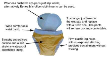 Weenees Eco Flushable Disposable Insert Booster Pads (no waterpro