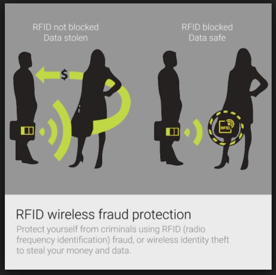 Купить IT GOV Security - 12 Pack Anti Theft Credit Card Protector RFID Blocking Safety Sleeve Shield