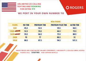 NEW Rogers Phone Plans 30gb 20gb 16gb 12gb